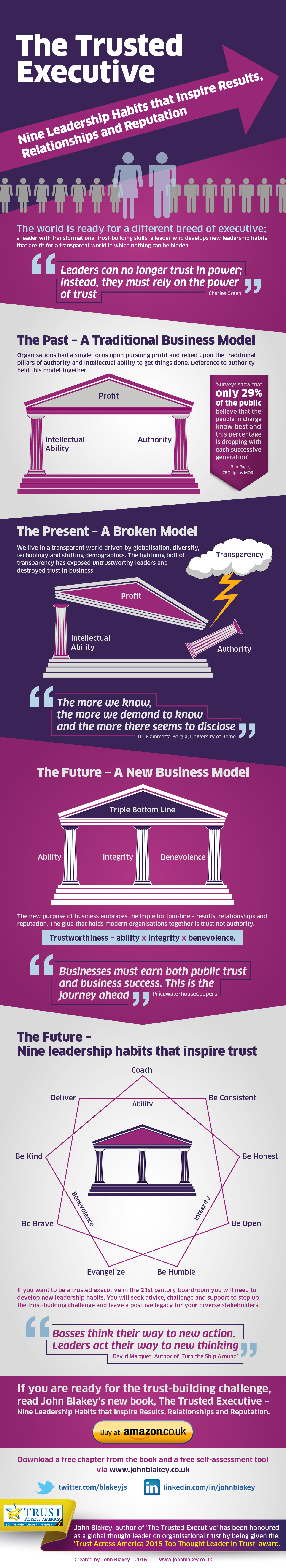 The Trusted Executive Infographic